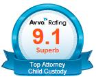Avvo Rating Gloria Block